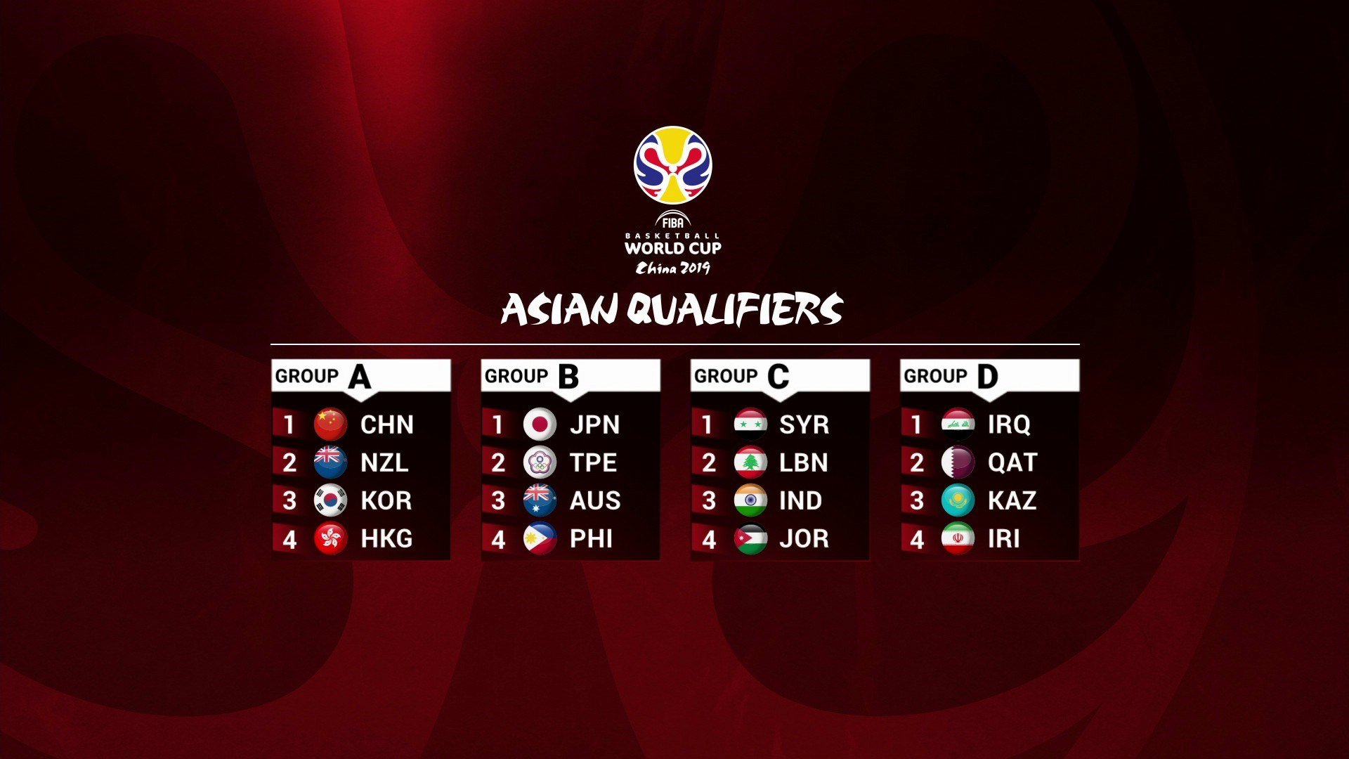 Asian Games Qualifiers