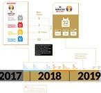 FIBA Basketball World Cup 2019 Qualifiers