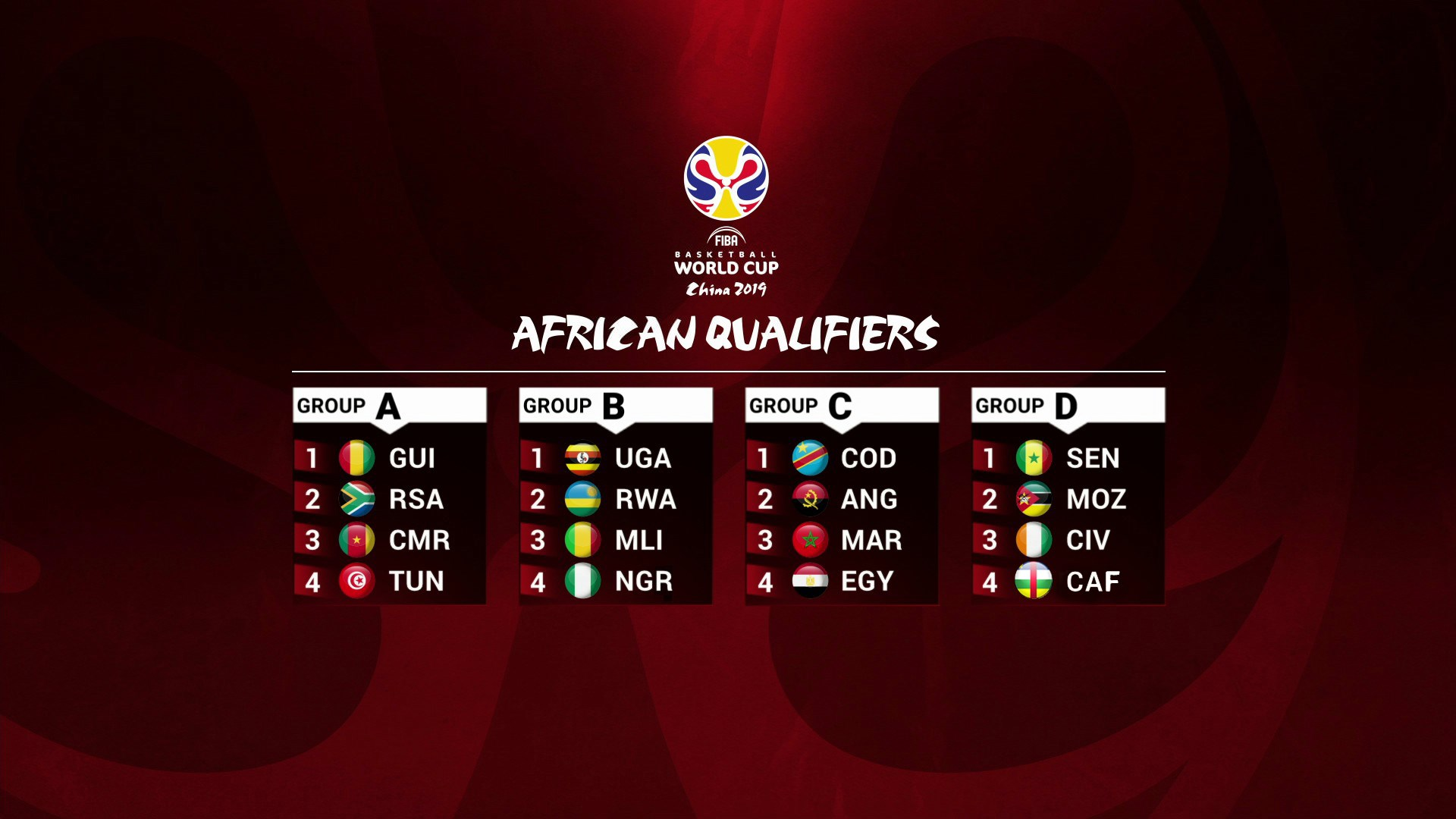 Olympic Event Schedule