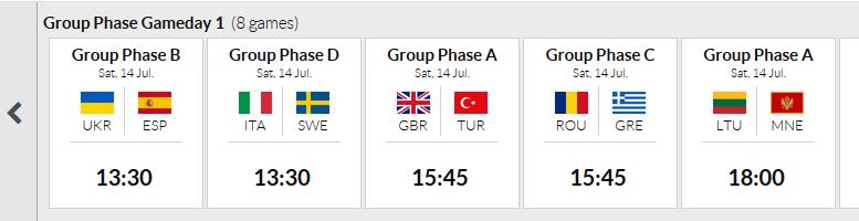 Live Scores Widget Fiba U20 European Championship 2018
