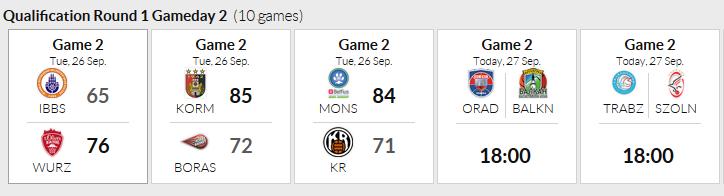 Live Scores Widget - FIBA Europe Cup 2017-18 - FIBA basketball