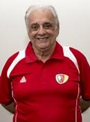 Profile photo of Antonio Carlos Barbosa