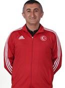 Profile photo of Aziz Akkaya