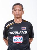 Profile photo of Pojana Sujaritwibool