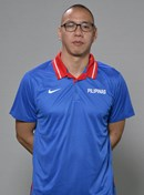 Profile photo of Alexander Arespacochaga