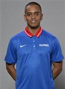 Profile photo of Topex Robinson