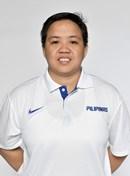 Profile photo of Aileen Lebornio