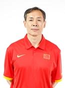 Profile photo of Limin Xu