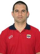 Profile photo of Luis Miguel Cuenca Montoya