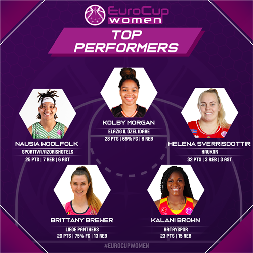 Qualifiers - Leg 2 Top Performers: Brewer, Brown, Morgan, Sverrisdottir, Woolfolk