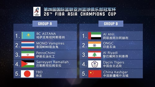 FIBA Asia Champions Cup 2017 draw