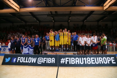 FIBA U18 European Championship Division B 2015