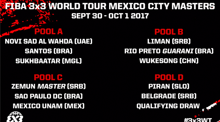 No rest for Piran after FIBA 3x3 World Tour Mexico City Masters seeding