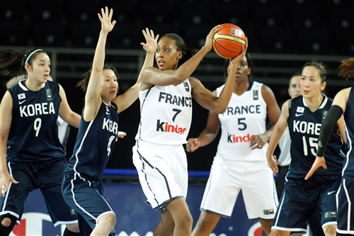 Sandrine GRUDA (France) looking for opportunities
