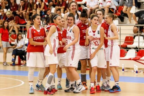 FIBA U18 Women's European Championship Division B 2015