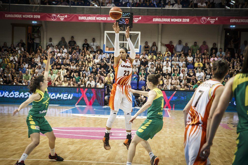 basket euroligue h 2018