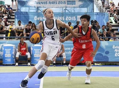 8 Zhang Rui (CHN), 5 Paige Bueckers (USA)