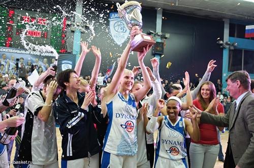 Past EuroCup Women champions