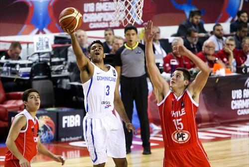 15 Kevin Alejandro Rubio Romero (CHI), 3 Matthew Ray Herasme (DOM)