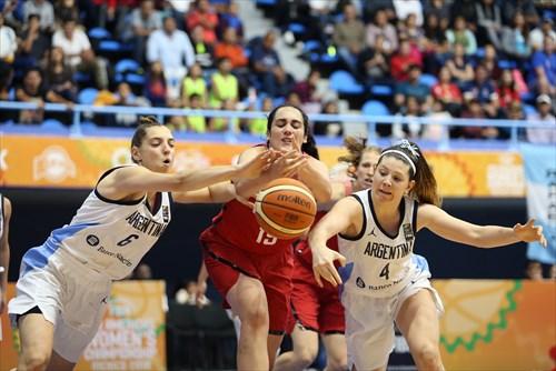 6 Sol Castro (ARG), 4 Brenda Griselda Fontana (ARG), 15 Christina Morra (CAN)