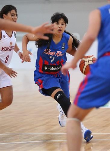 8 Yulianny Perez (VEN), 7 Marieliz Martinez (PUR)