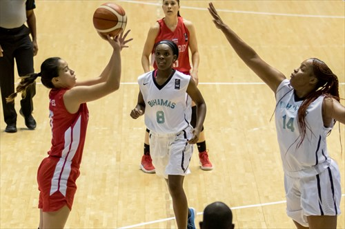 7 Sofía Jiménez Murillo (CRC), 8 Brea Forbes (BAH), 14 Leashia Lynn Grant (BAH)