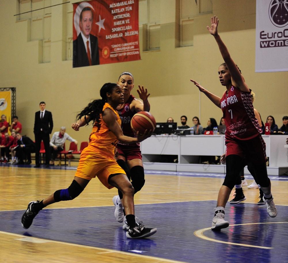 galatasaray - eurocup women 2018-19 - fiba.basketball
