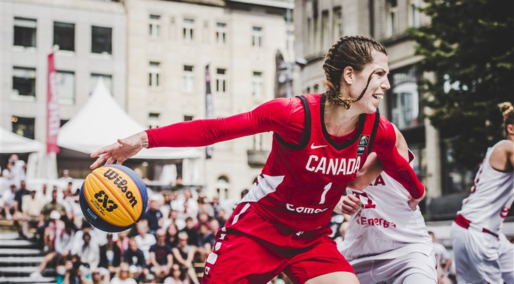 Who's the best FIBA 3x3 Women's Series player? A statistical answer.