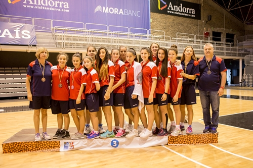 2015 FIBA U16 Women's European Championship Division C