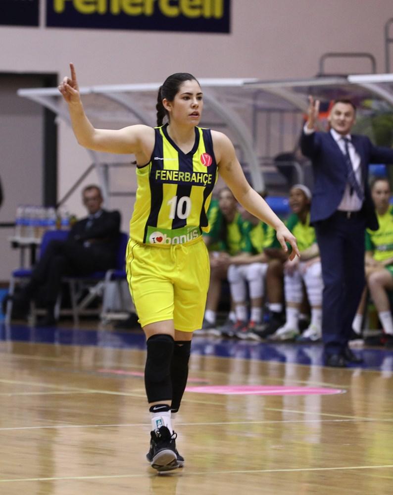 International Basketball Federation (FIBA) - FIBA basketball