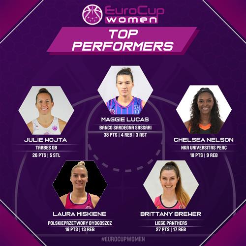 Qualifiers - Leg 1 Top Performers: Brewer, Lucas, Miskiniene, Nelson, Wojta