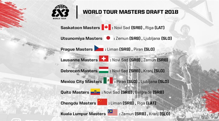 World's number one 3x3 team Novi Sad to compete in FIBA 3x3 World Tour Debrecen, Lausanne, Quito and Saskatoon Masters