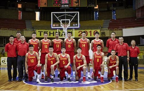 Team CHN