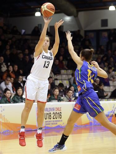 14 Gabriella D'Arrigo Soares (BRA), 13 Aislinn Chia Pi Konig (CAN)