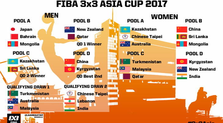 Pools announced for FIBA 3x3 Asia Cup 2017