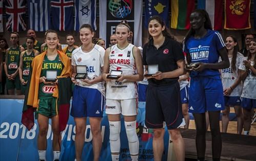 5 Kseniya Malashka (BLR), 8 Kristina Masionyte (LTU), The All-Star Five