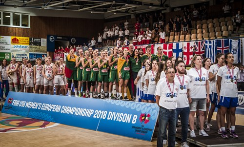 Teams stand for the Lithuanian national anthem