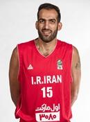 Profile image of Hamed HADDADI