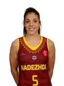 Profile image of Cristina OUVINA