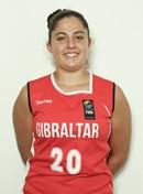 C. Dignat Rodriguez