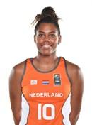 J. Ndiba Boonstra