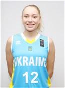 Headshot of Olga Yatskovets