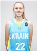 Headshot of Viktoriya Babych