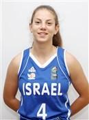 Headshot of Yaara Yizchaki