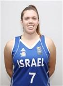 Headshot of Lior Halevi
