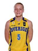 K. Lundquist
