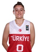 Profile image of Yagmur YILDIZ