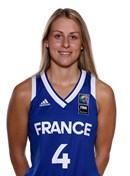 Profile image of Romane Louise JEANNEAUX