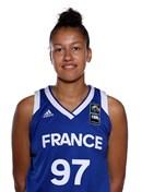 Profile image of Noémie BROCHANT
