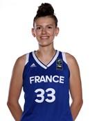 Profile image of Sixtine Aubane MACQUET